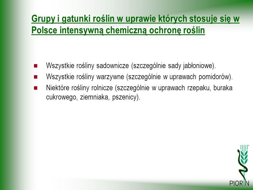 Grupy i gatunki roślin w uprawie których stosuje się w Polsce intensywną chemiczną ochronę roślin Wszystkie rośliny sadownicze (szczególnie sady jabło