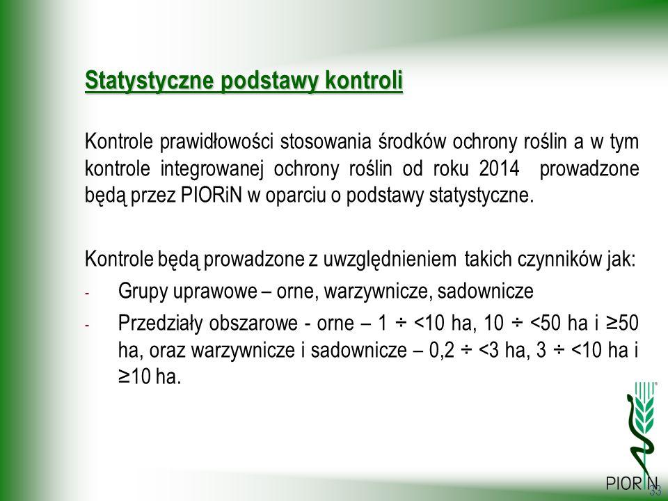 33 Kontrole prawidłowości stosowania środków ochrony roślin a w tym kontrole integrowanej ochrony roślin od roku 2014 prowadzone będą przez PIORiN w o