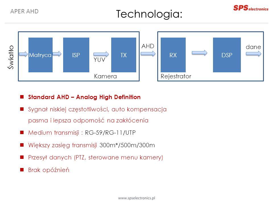 APER AHD YUV Matryca ISPTXDSPRX AHD dane KameraRejestrator Światło Standard AHD – Analog High Definition Sygnał niskiej częstotliwości, auto kompensac