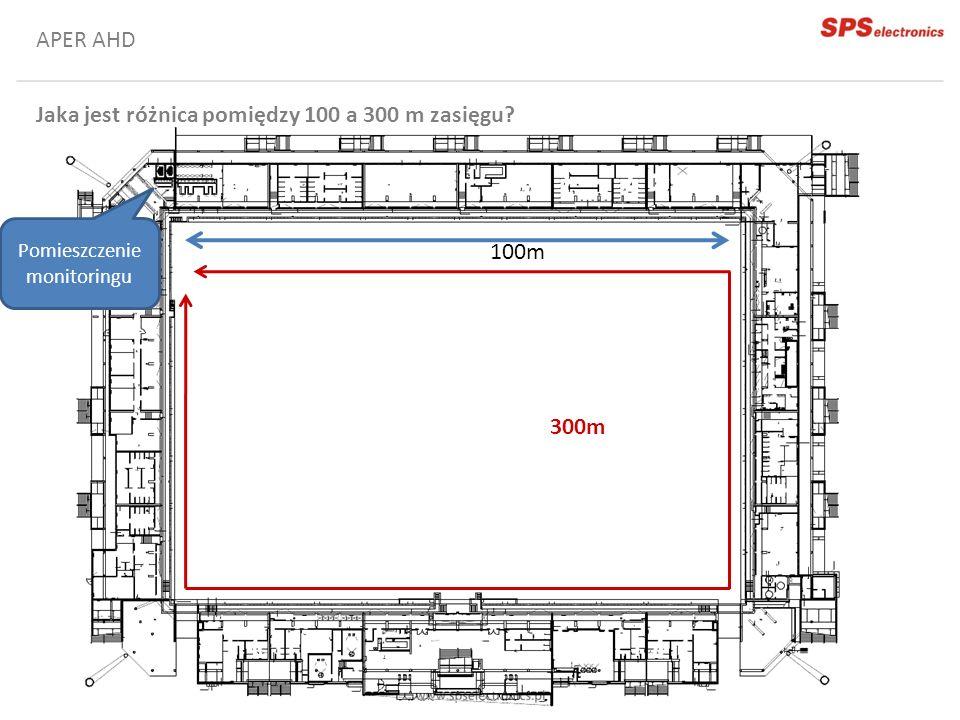 Jaka jest różnica pomiędzy 100 a 300 m zasięgu? Pomieszczenie monitoringu 300m 100m APER AHD