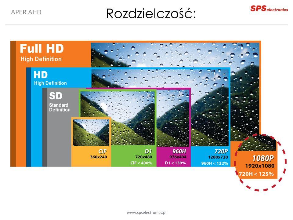 APER AHD Rejestratory: Seria Aper AHT2000 - 4/8/16 kanałów Maksymalna rozdzielczość zapisu 1920 x 1080p Prędkość zapisu 25 klatek /s na kanał w rozdzielczości HD, 12.5 klatki /s w FullHD Automatyczne rozpoznawanie standardu wizyjnego – D1, 960H, 720p, 1080p Wyjścia wizyjne – HDMI / VGA 4/8/16 wejść Audio 4/8/16 wejść alarmowych 1/2/2 dyski twarde S-ATA (max 12TB – 2 x 6TB) E-SATA (Max 5HDD, do 16TB) 2x USB Pulpit PDR-KBD, RS-485, PelcoD, PelcoC (Coaxitron), sterowanie OSD kamer Wysyłanie wiadomości Email z obrazem, powiadamianie centrum monitoringu (EMS) lub aplikacji przenośnej Smart Search – wyszukiwanie zdarzeń w zarejestrowanych nagraniach.