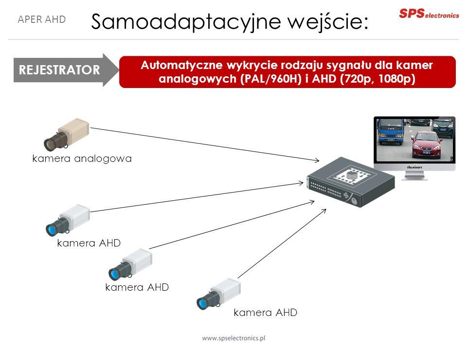 Samoadaptacyjne wejście: REJESTRATOR Automatyczne wykrycie rodzaju sygnału dla kamer analogowych (PAL/960H) i AHD (720p, 1080p) kamera analogowa kamer