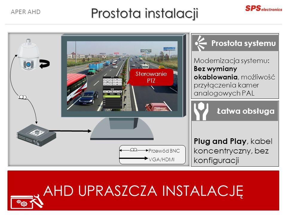 APER AHD Prostota instalacji AHD UPRASZCZA INSTALACJĘ Plug and Play, kabel koncentryczny, bez konfiguracji Łatwa obsługa VGA/HDMI Przewód BNC Moderniz