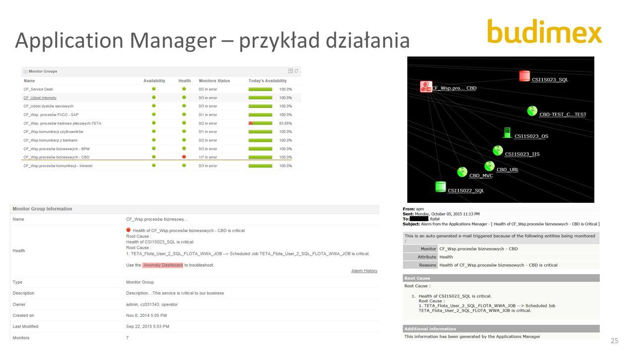 Application Manager – przykład działania 25