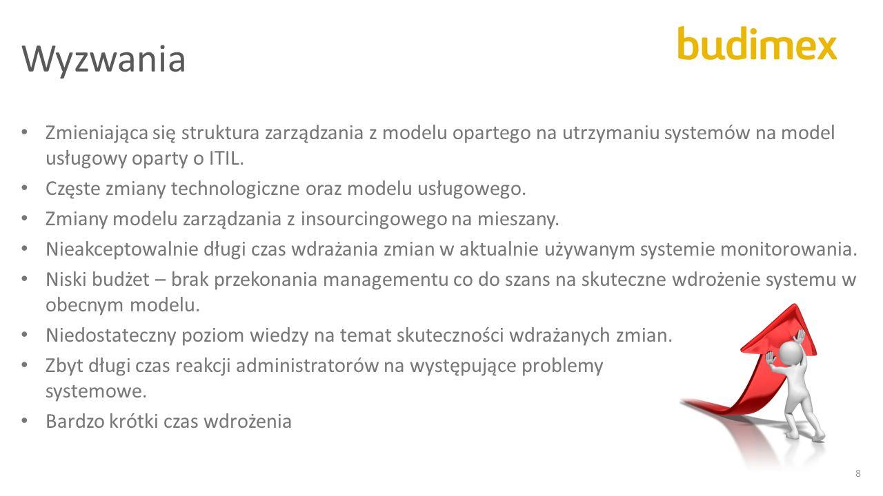 Wyzwania Zmieniająca się struktura zarządzania z modelu opartego na utrzymaniu systemów na model usługowy oparty o ITIL. Częste zmiany technologiczne