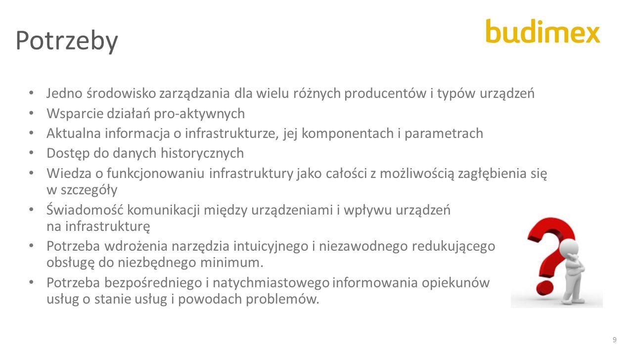 Potrzeby 9 Jedno środowisko zarządzania dla wielu różnych producentów i typów urządzeń Wsparcie działań pro-aktywnych Aktualna informacja o infrastruk
