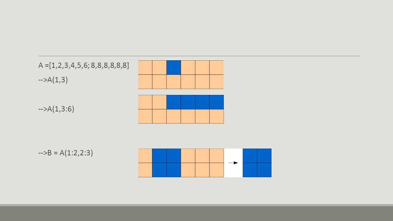 A =[1,2,3,4,5,6; 8,8,8,8,8,8] -->A(1,3) -->A(1,3:6) -->B = A(1:2,2:3)