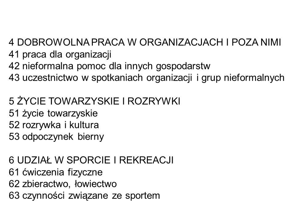 4 DOBROWOLNA PRACA W ORGANIZACJACH I POZA NIMI 41 praca dla organizacji 42 nieformalna pomoc dla innych gospodarstw 43 uczestnictwo w spotkaniach orga