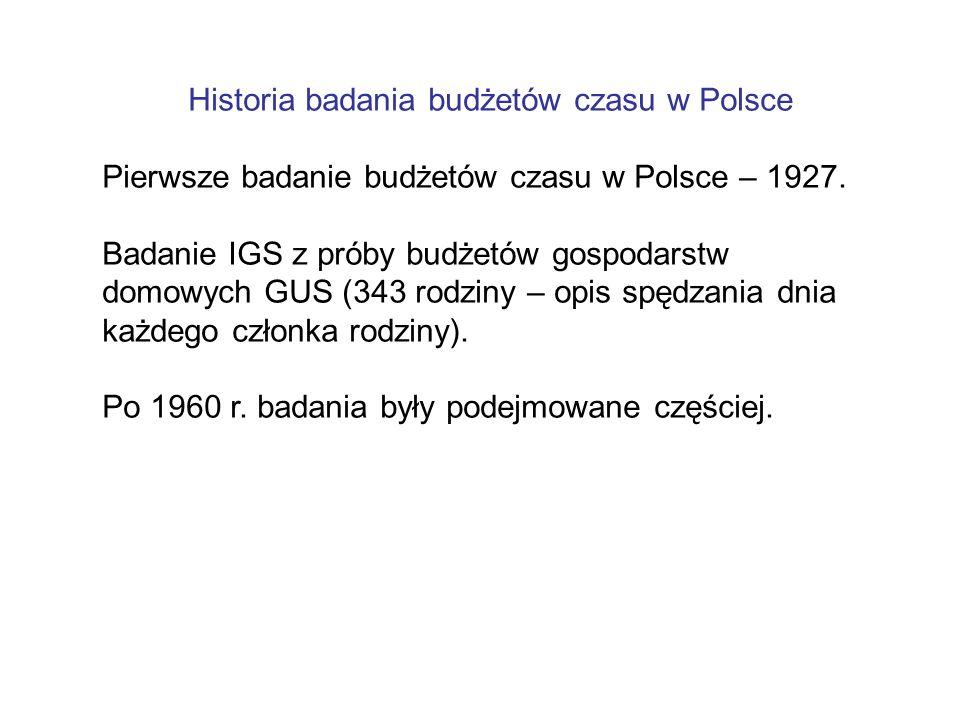 Historia badania budżetów czasu w Polsce Pierwsze badanie budżetów czasu w Polsce – 1927. Badanie IGS z próby budżetów gospodarstw domowych GUS (343 r