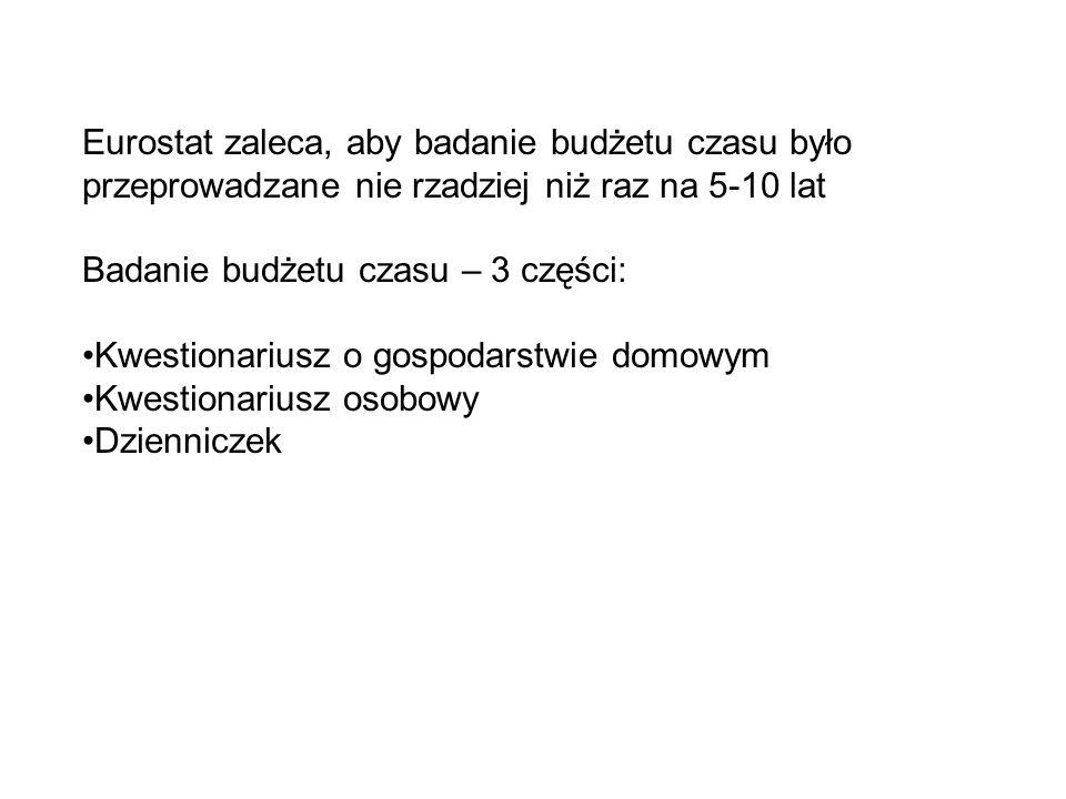 Lista czynności głównych w badaniu budżetów czasu 2003/2004 (GUS/ Eurostat) 0 POTRZEBY FIZJOLOGICZNE 01 sen 02 jedzenie i picie 03 inne potrzeby osobiste 1 PRACA ZAWODOWA 11 praca główna 12 praca dodatkowa 13 inne czynności związane z pracą 2 NAUKA 21 w szkole/ na uczelni 22 inna nauka podczas czasu wolnego