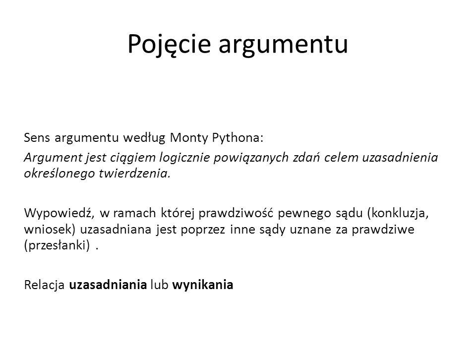 Pojęcie argumentu Sens argumentu według Monty Pythona: Argument jest ciągiem logicznie powiązanych zdań celem uzasadnienia określonego twierdzenia. Wy