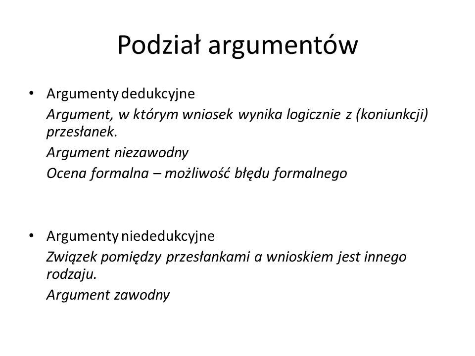 Podział argumentów Argumenty dedukcyjne Argument, w którym wniosek wynika logicznie z (koniunkcji) przesłanek. Argument niezawodny Ocena formalna – mo