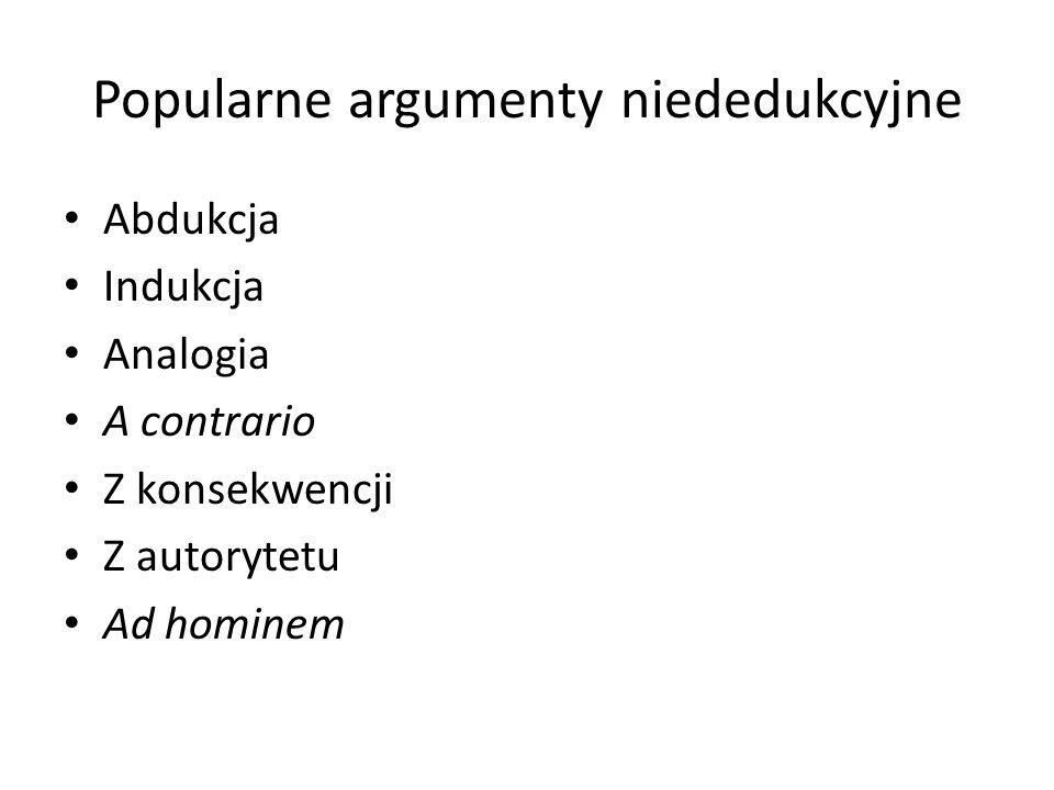 Popularne argumenty niededukcyjne Abdukcja Indukcja Analogia A contrario Z konsekwencji Z autorytetu Ad hominem