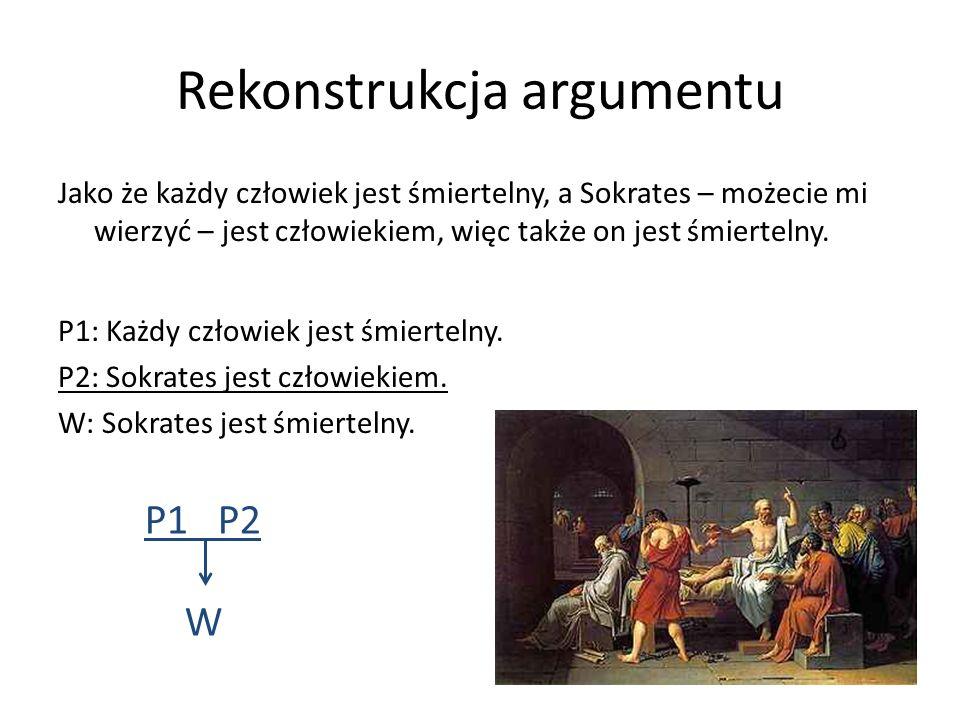 Rekonstrukcja argumentu Jako że każdy człowiek jest śmiertelny, a Sokrates – możecie mi wierzyć – jest człowiekiem, więc także on jest śmiertelny. P1: