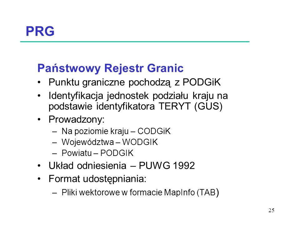 25 PRG Państwowy Rejestr Granic Punktu graniczne pochodzą z PODGiK Identyfikacja jednostek podziału kraju na podstawie identyfikatora TERYT (GUS) Prowadzony: –Na poziomie kraju – CODGiK –Województwa – WODGIK –Powiatu – PODGIK Układ odniesienia – PUWG 1992 Format udostępniania: –Pliki wektorowe w formacie MapInfo (TAB )