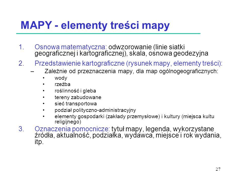 27 MAPY - elementy treści mapy 1.Osnowa matematyczna: odwzorowanie (linie siatki geograficznej i kartograficznej), skala, osnowa geodezyjna 2.Przedstawienie kartograficzne (rysunek mapy, elementy treści): –Zależnie od przeznaczenia mapy, dla map ogólnogeograficznych: wody rzeźba roślinność i gleba tereny zabudowane sieć transportowa podział polityczno-administracyjny elementy gospodarki (zakłady przemysłowe) i kultury (miejsca kultu religijnego) 3.Oznaczenia pomocnicze: tytuł mapy, legenda, wykorzystane źródła, aktualność, podziałka, wydawca, miejsce i rok wydania, itp.