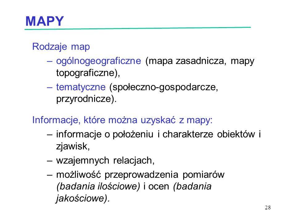 28 MAPY Rodzaje map –ogólnogeograficzne (mapa zasadnicza, mapy topograficzne), –tematyczne (społeczno-gospodarcze, przyrodnicze).
