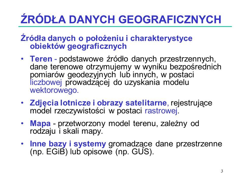 3 ŹRÓDŁA DANYCH GEOGRAFICZNYCH Źródła danych o położeniu i charakterystyce obiektów geograficznych Teren - podstawowe źródło danych przestrzennych, dane terenowe otrzymujemy w wyniku bezpośrednich pomiarów geodezyjnych lub innych, w postaci liczbowej prowadzącej do uzyskania modelu wektorowego.