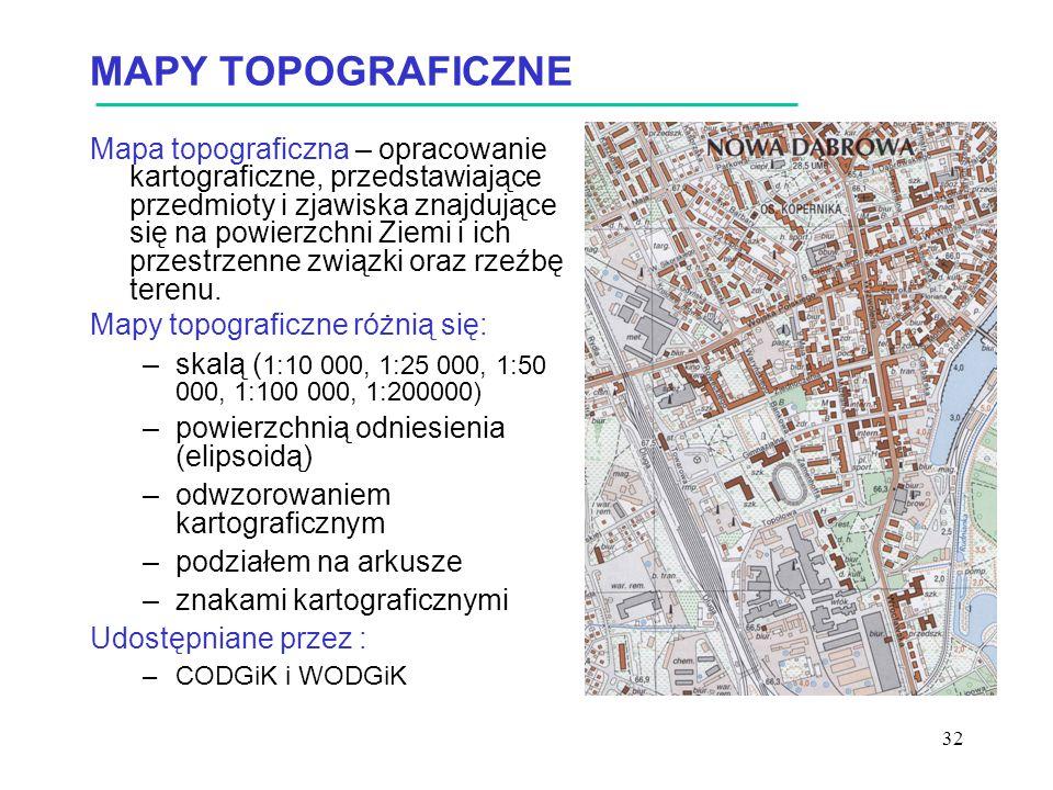 32 MAPY TOPOGRAFICZNE Mapa topograficzna – opracowanie kartograficzne, przedstawiające przedmioty i zjawiska znajdujące się na powierzchni Ziemi i ich przestrzenne związki oraz rzeźbę terenu.