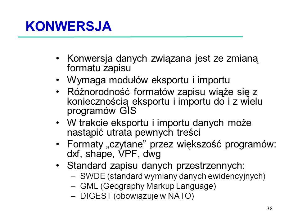 """38 KONWERSJA Konwersja danych związana jest ze zmianą formatu zapisu Wymaga modułów eksportu i importu Różnorodność formatów zapisu wiąże się z koniecznością eksportu i importu do i z wielu programów GIS W trakcie eksportu i importu danych może nastąpić utrata pewnych treści Formaty """"czytane przez większość programów: dxf, shape, VPF, dwg Standard zapisu danych przestrzennych: –SWDE (standard wymiany danych ewidencyjnych) –GML (Geography Markup Language) –DIGEST (obowiązuje w NATO)"""