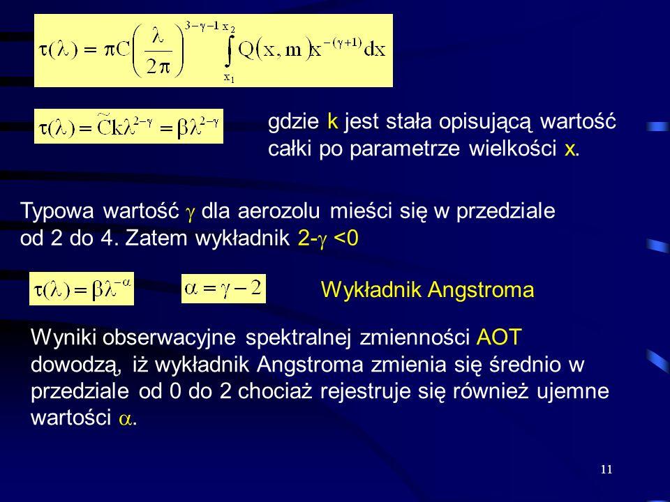 11 gdzie k jest stała opisującą wartość całki po parametrze wielkości x. Typowa wartość  dla aerozolu mieści się w przedziale od 2 do 4. Zatem wykład