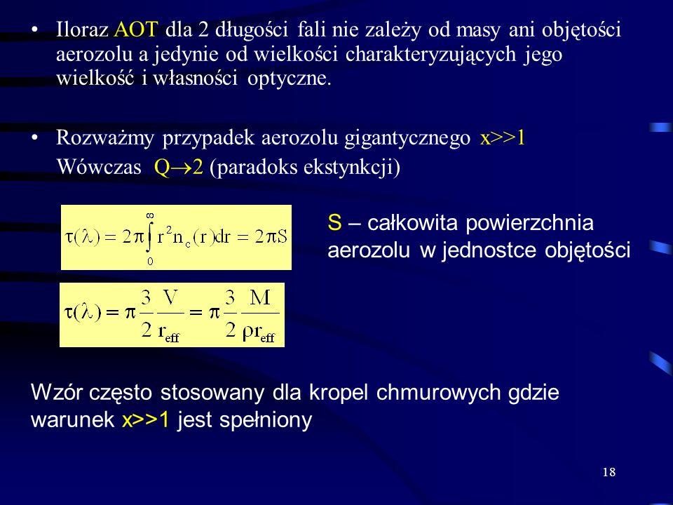 18 Iloraz AOT dla 2 długości fali nie zależy od masy ani objętości aerozolu a jedynie od wielkości charakteryzujących jego wielkość i własności optycz