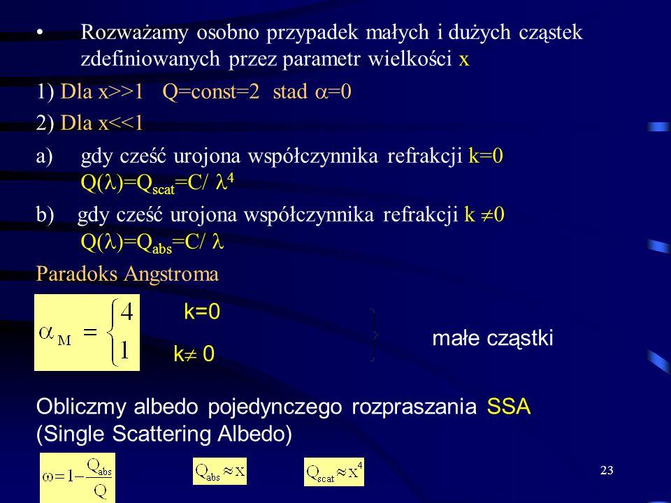 23 Rozważamy osobno przypadek małych i dużych cząstek zdefiniowanych przez parametr wielkości x 1) Dla x>>1 Q=const=2 stad  =0 2) Dla x<<1 a)gdy cześ