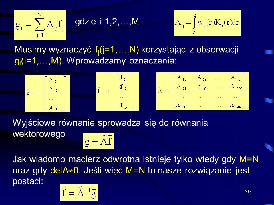 30 gdzie i-1,2,…,M Musimy wyznaczyć f j (j=1,…,N) korzystając z obserwacji g i (i=1,…,M). Wprowadzamy oznaczenia: Wyjściowe równanie sprowadza się do