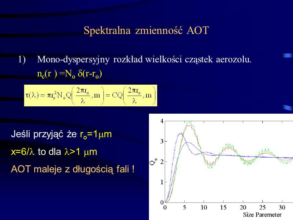 7 Spektralna zmienność AOT 1)Mono-dyspersyjny rozkład wielkości cząstek aerozolu. n c (r ) =N o  (r-r o ) Jeśli przyjąć że r o =1  m x=6/ to dla >1