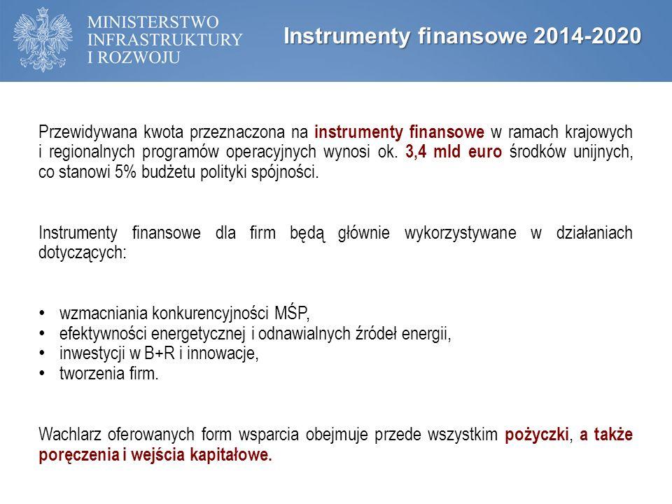 Przewidywana kwota przeznaczona na instrumenty finansowe w ramach krajowych i regionalnych programów operacyjnych wynosi ok. 3,4 mld euro środków unij
