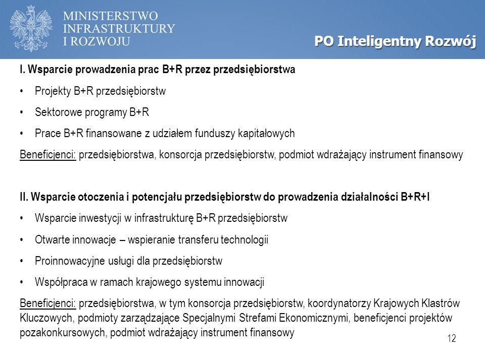 Osie priorytetowe PO IR I. Wsparcie prowadzenia prac B+R przez przedsiębiorstwa Projekty B+R przedsiębiorstw Sektorowe programy B+R Prace B+R finansow