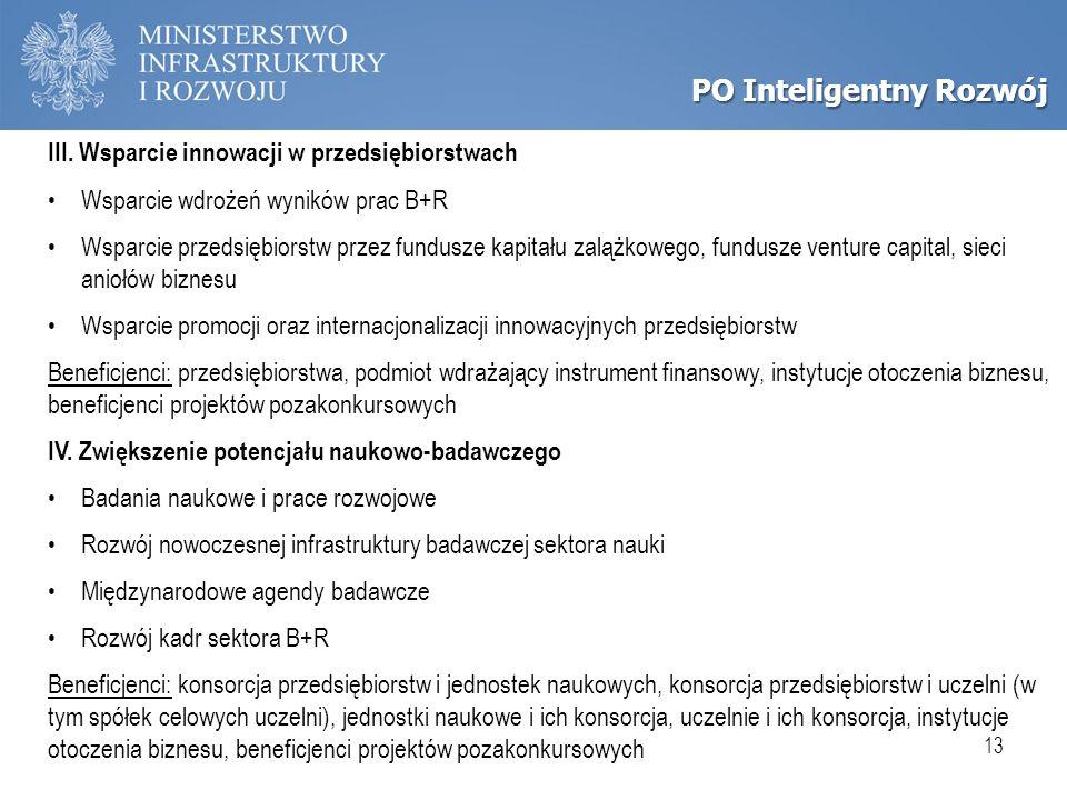 Osie priorytetowe PO IR III. Wsparcie innowacji w przedsiębiorstwach Wsparcie wdrożeń wyników prac B+R Wsparcie przedsiębiorstw przez fundusze kapitał
