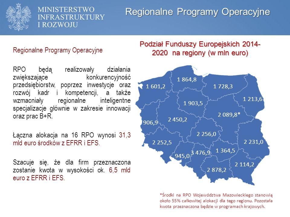 Regionalne Programy Operacyjne Podział Funduszy Europejskich 2014- 2020 na regiony (w mln euro) 1 864,8 2 450,2 1 903,5 2 878,2 2 256,0 1 364,5 2 114,