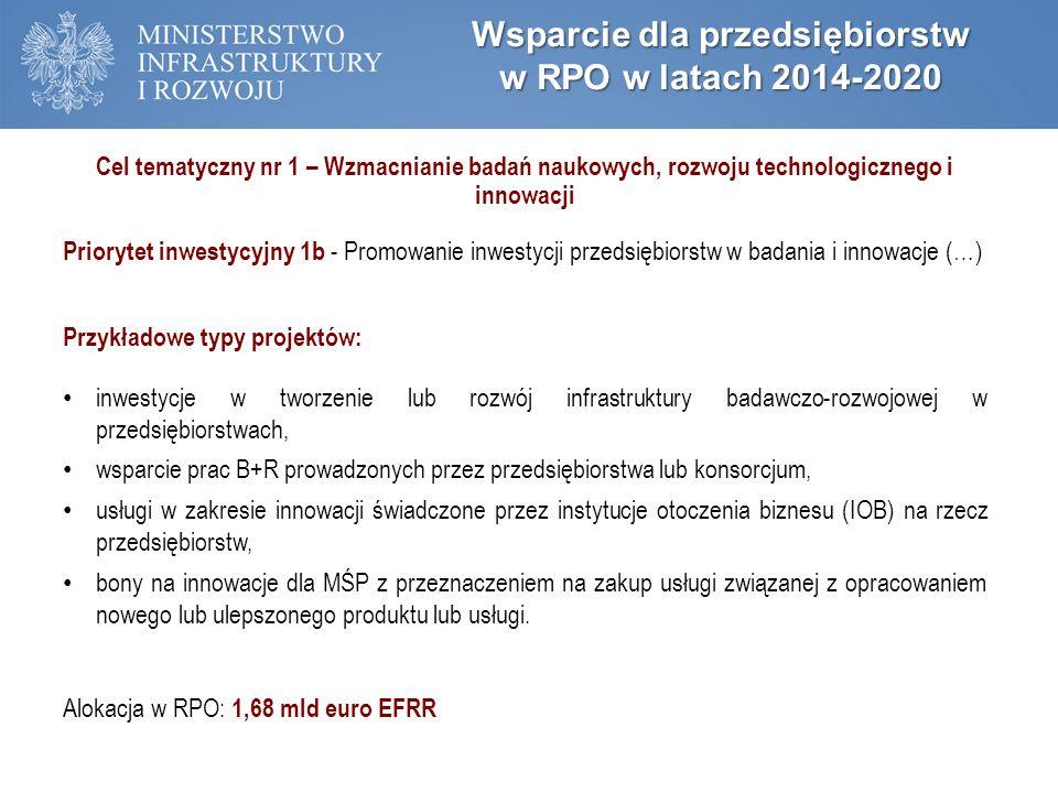 Wsparcie dla przedsiębiorstw w RPO w latach 2014-2020 Cel tematyczny nr 1 – Wzmacnianie badań naukowych, rozwoju technologicznego i innowacji Priorytet inwestycyjny 1b - Promowanie inwestycji przedsiębiorstw w badania i innowacje (…) Przykładowe typy projektów: inwestycje w tworzenie lub rozwój infrastruktury badawczo-rozwojowej w przedsiębiorstwach, wsparcie prac B+R prowadzonych przez przedsiębiorstwa lub konsorcjum, usługi w zakresie innowacji świadczone przez instytucje otoczenia biznesu (IOB) na rzecz przedsiębiorstw, bony na innowacje dla MŚP z przeznaczeniem na zakup usługi związanej z opracowaniem nowego lub ulepszonego produktu lub usługi.