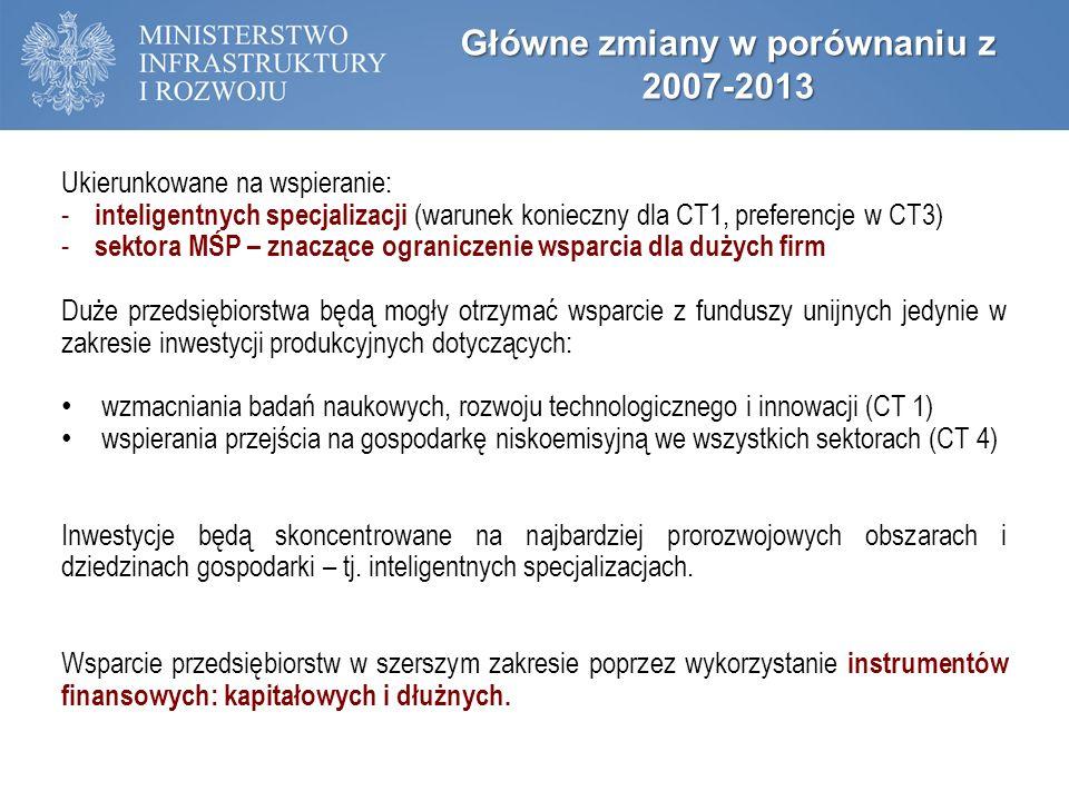 Ukierunkowane na wspieranie: - inteligentnych specjalizacji (warunek konieczny dla CT1, preferencje w CT3) - sektora MŚP – znaczące ograniczenie wsparcia dla dużych firm Duże przedsiębiorstwa będą mogły otrzymać wsparcie z funduszy unijnych jedynie w zakresie inwestycji produkcyjnych dotyczących: wzmacniania badań naukowych, rozwoju technologicznego i innowacji (CT 1) wspierania przejścia na gospodarkę niskoemisyjną we wszystkich sektorach (CT 4) Inwestycje będą skoncentrowane na najbardziej prorozwojowych obszarach i dziedzinach gospodarki – tj.