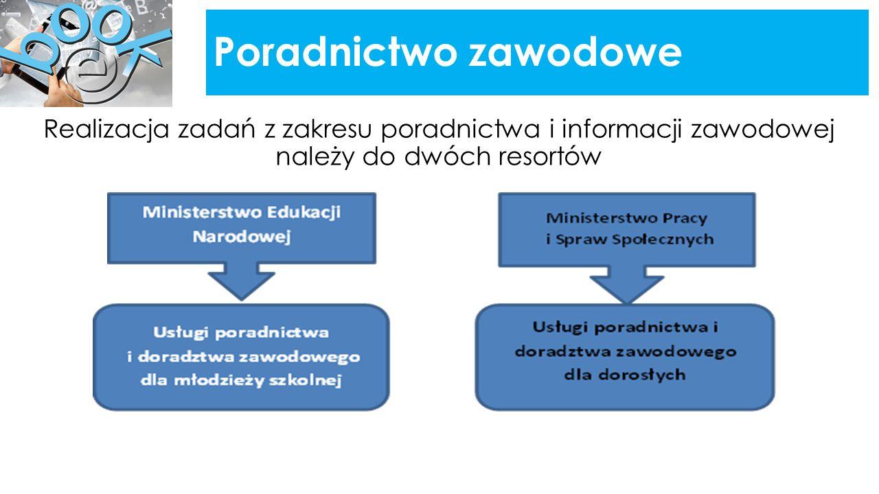 Poradnictwo zawodowe Realizacja zadań z zakresu poradnictwa i informacji zawodowej należy do dwóch resortów