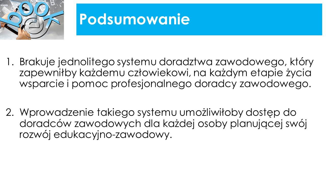 Podsumowanie 1.Brakuje jednolitego systemu doradztwa zawodowego, który zapewniłby każdemu człowiekowi, na każdym etapie życia wsparcie i pomoc profesjonalnego doradcy zawodowego.