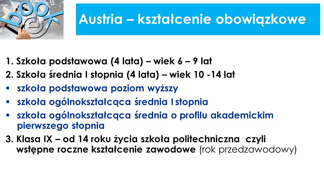 Austria – kształcenie obowiązkowe 1. Szkoła podstawowa (4 lata) – wiek 6 – 9 lat 2.