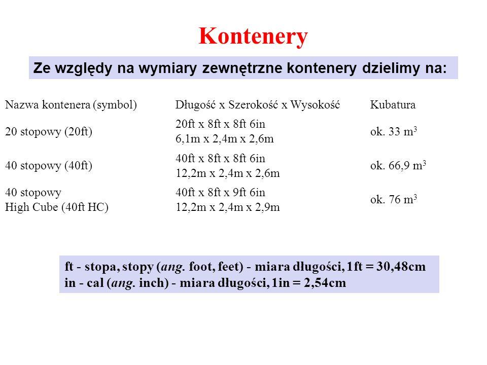 Kontenery Nazwa kontenera (symbol)Długość x Szerokość x WysokośćKubatura 20 stopowy (20ft) 20ft x 8ft x 8ft 6in 6,1m x 2,4m x 2,6m ok.