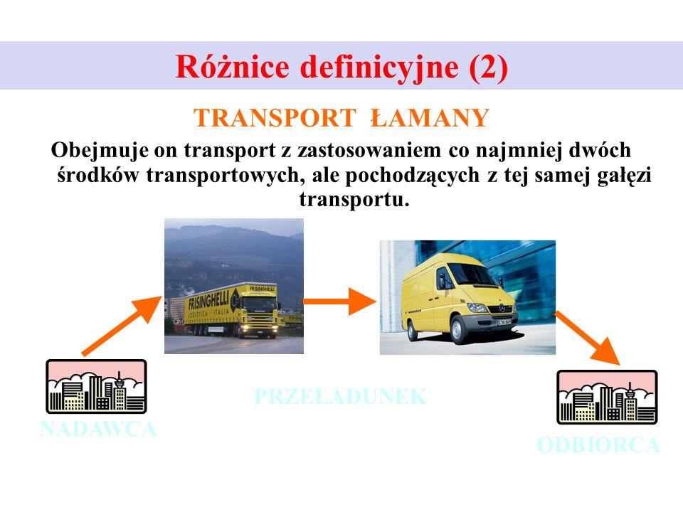 Różnice definicyjne (3) TRANSPORT KOMBINOWANY Oznacza przewóz ładunków (również w jednostkach ładunkowych), środkami co najmniej dwóch gałęzi transportu.