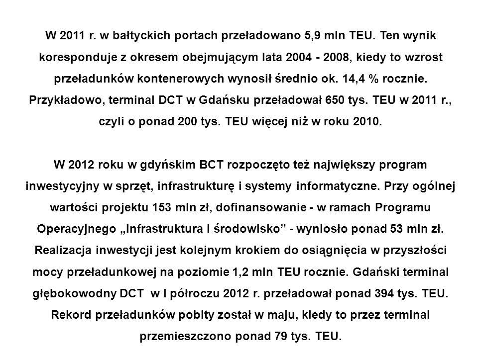 W 2011 r. w bałtyckich portach przeładowano 5,9 mln TEU.