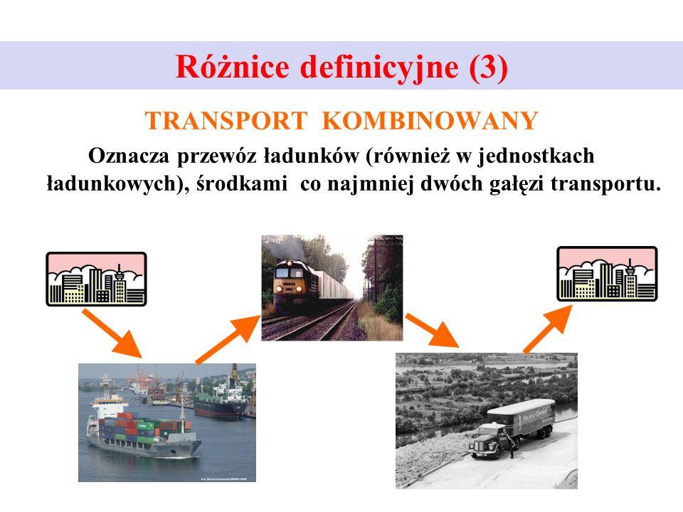 Rozwiązania kombinowane  Kombinowana oferta przewozowa łączy w sobie najważniejsze korzyści różnych gałęzi transportu, co pozwala na obniżenie kosztów transportu przy zachowaniu wymaganej jakości usługi przewozowej.