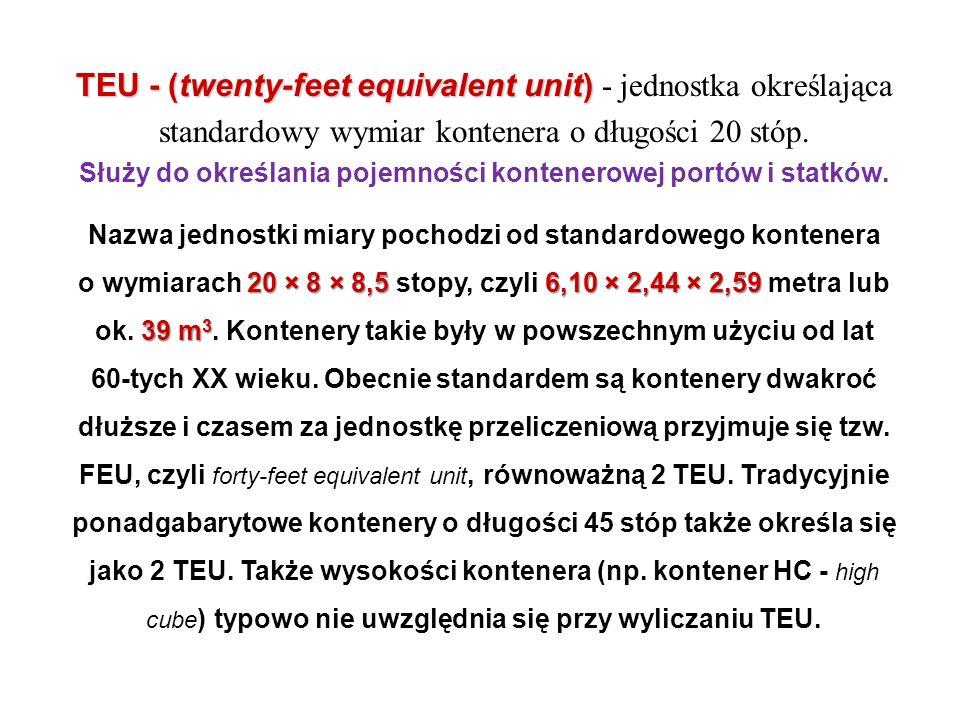 20 × 8 × 8,5 6,10 × 2,44 × 2,59 39 m 3 Nazwa jednostki miary pochodzi od standardowego kontenera o wymiarach 20 × 8 × 8,5 stopy, czyli 6,10 × 2,44 × 2,59 metra lub ok.