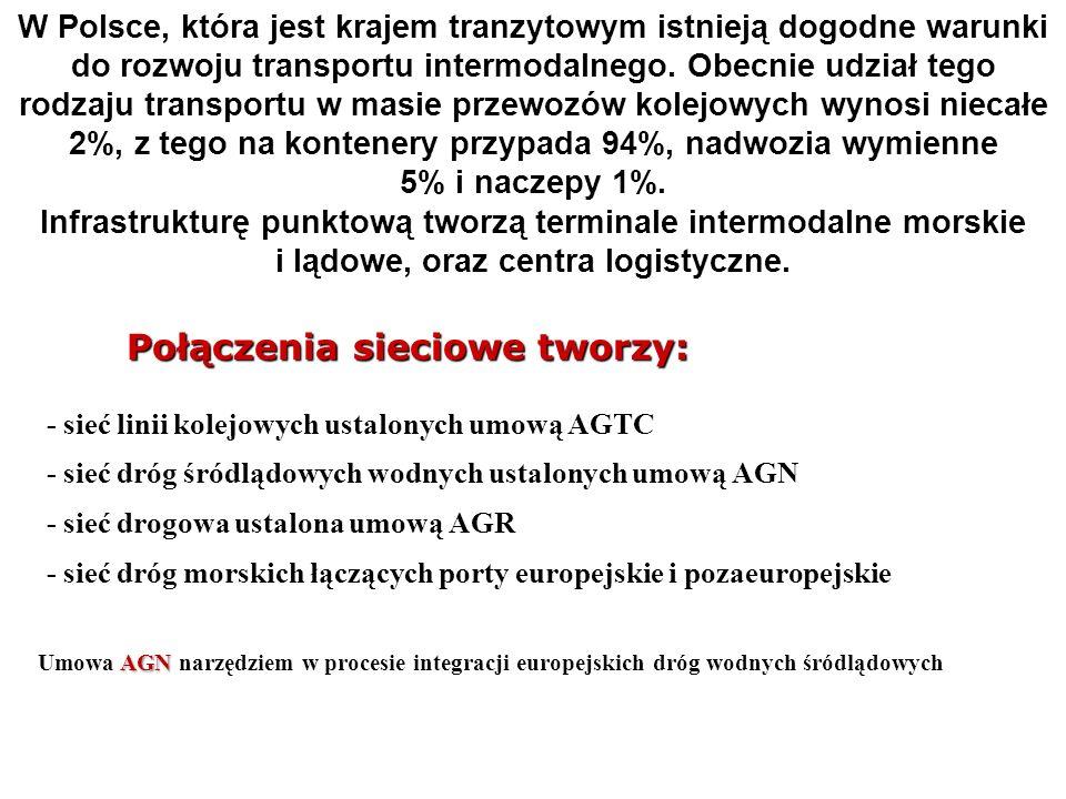 W Polsce, która jest krajem tranzytowym istnieją dogodne warunki do rozwoju transportu intermodalnego.