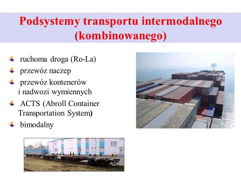 """Podsystemy transportu intermodalnego (kombinowanego) RUCHOMA DROGA (""""RoLa ) Polega na przewożeniu pojazdów członowych lub zespołów pojazdów na specjalnych niskopodłogowych wagonach."""