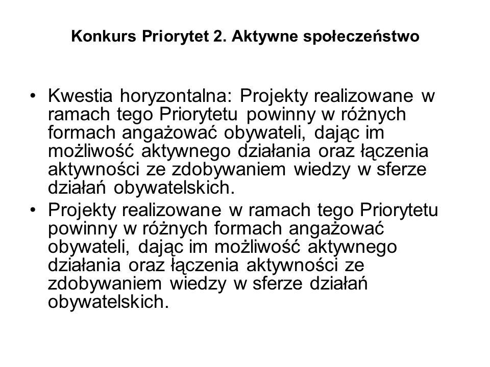 Konkurs Priorytet 2.