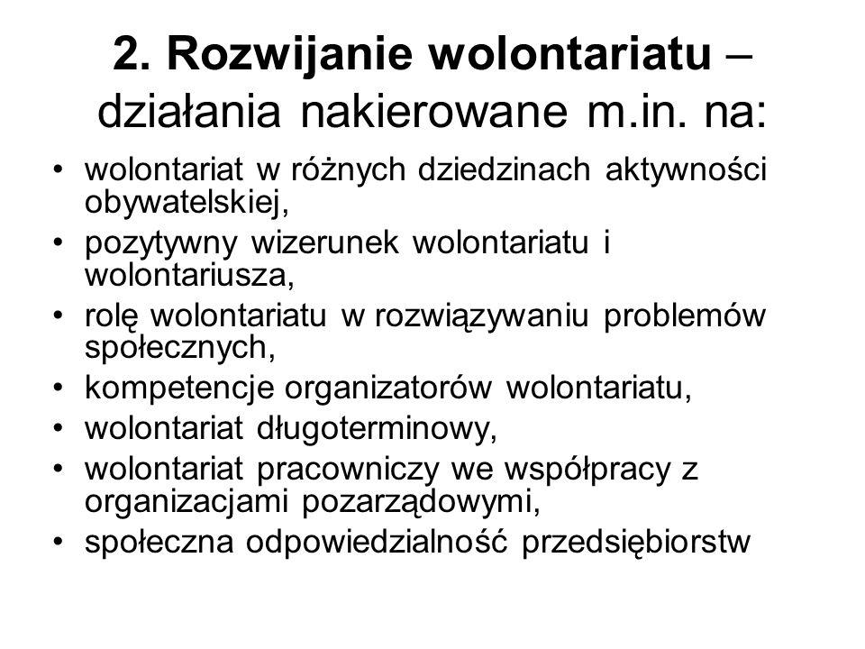 Źródła wiedzy: https://pl-pl.facebook.com/konkursyNGO/ http://wiadomosci.ngo.pl/wiadomosc/7853 2.htmlhttp://wiadomosci.ngo.pl/wiadomosc/7853 2.html http://konkursy-dla-ngo.blogspot.com/