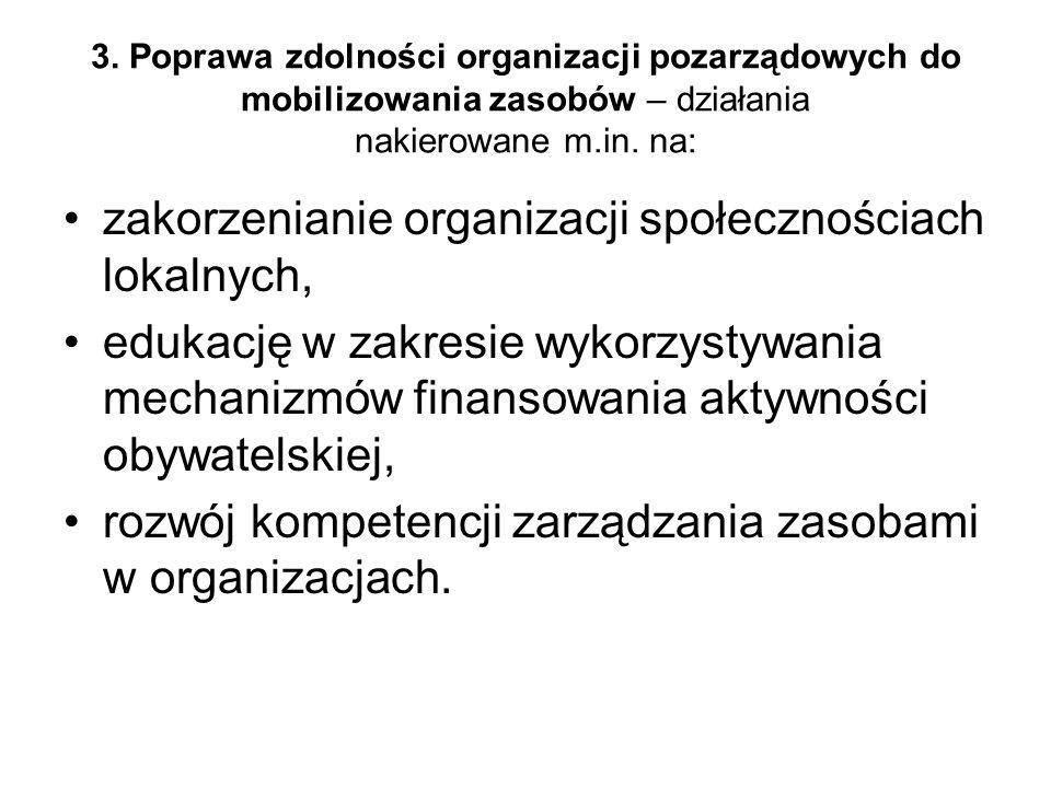 3. Poprawa zdolności organizacji pozarządowych do mobilizowania zasobów – działania nakierowane m.in. na: zakorzenianie organizacji społecznościach lo