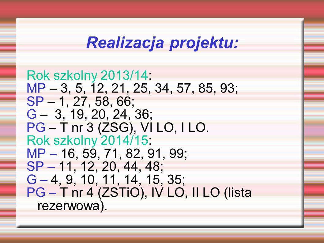 Realizacja projektu: Rok szkolny 2013/14: MP – 3, 5, 12, 21, 25, 34, 57, 85, 93; SP – 1, 27, 58, 66; G – 3, 19, 20, 24, 36; PG – T nr 3 (ZSG), VI LO, I LO.