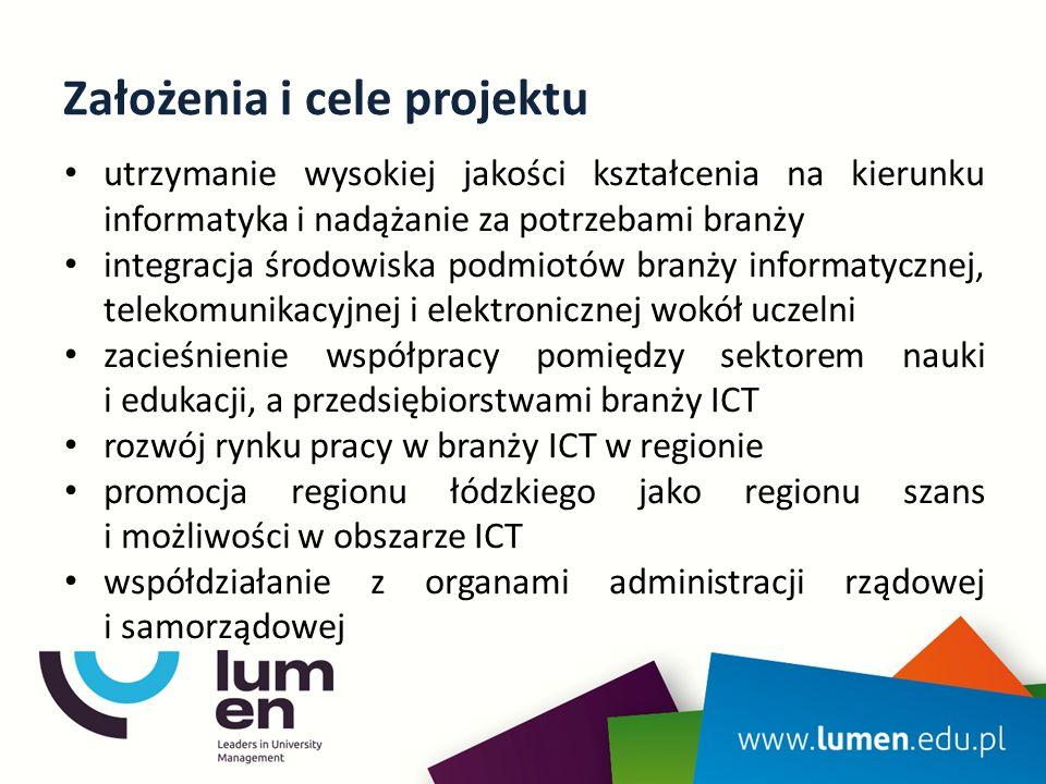 Założenia i cele projektu utrzymanie wysokiej jakości kształcenia na kierunku informatyka i nadążanie za potrzebami branży integracja środowiska podmiotów branży informatycznej, telekomunikacyjnej i elektronicznej wokół uczelni zacieśnienie współpracy pomiędzy sektorem nauki i edukacji, a przedsiębiorstwami branży ICT rozwój rynku pracy w branży ICT w regionie promocja regionu łódzkiego jako regionu szans i możliwości w obszarze ICT współdziałanie z organami administracji rządowej i samorządowej